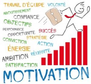 Impressnuage de mots motivation avec personnage qui court sur graphiqueion